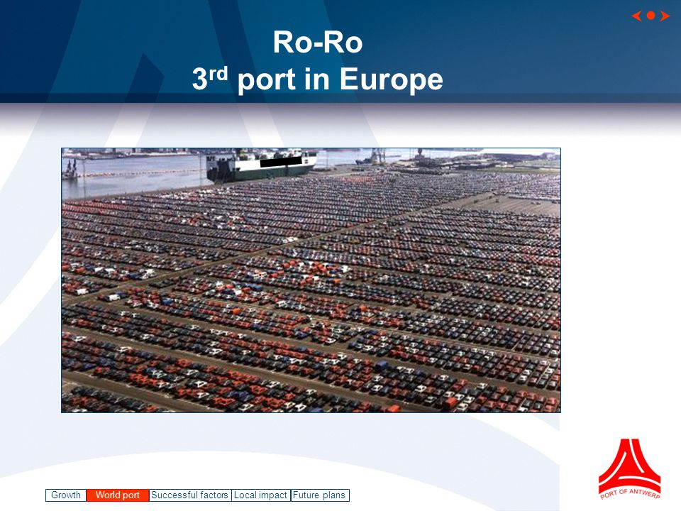 GrowthWorld port Successful factorsLocal impact   Future plans Ro-Ro 3 rd port in Europe World port