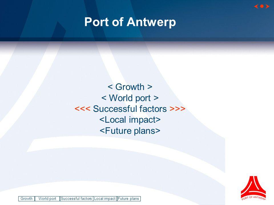 GrowthWorld port Successful factorsLocal impact   Future plans Port of Antwerp >>