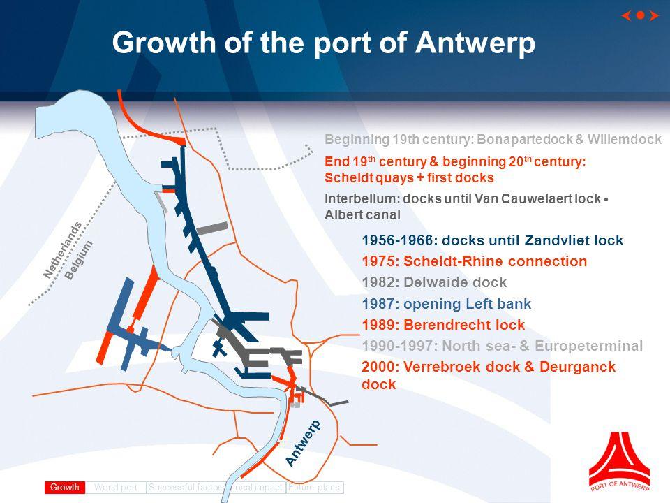 GrowthWorld port Successful factorsLocal impact   Future plans Steel 1 st port in Europe World port