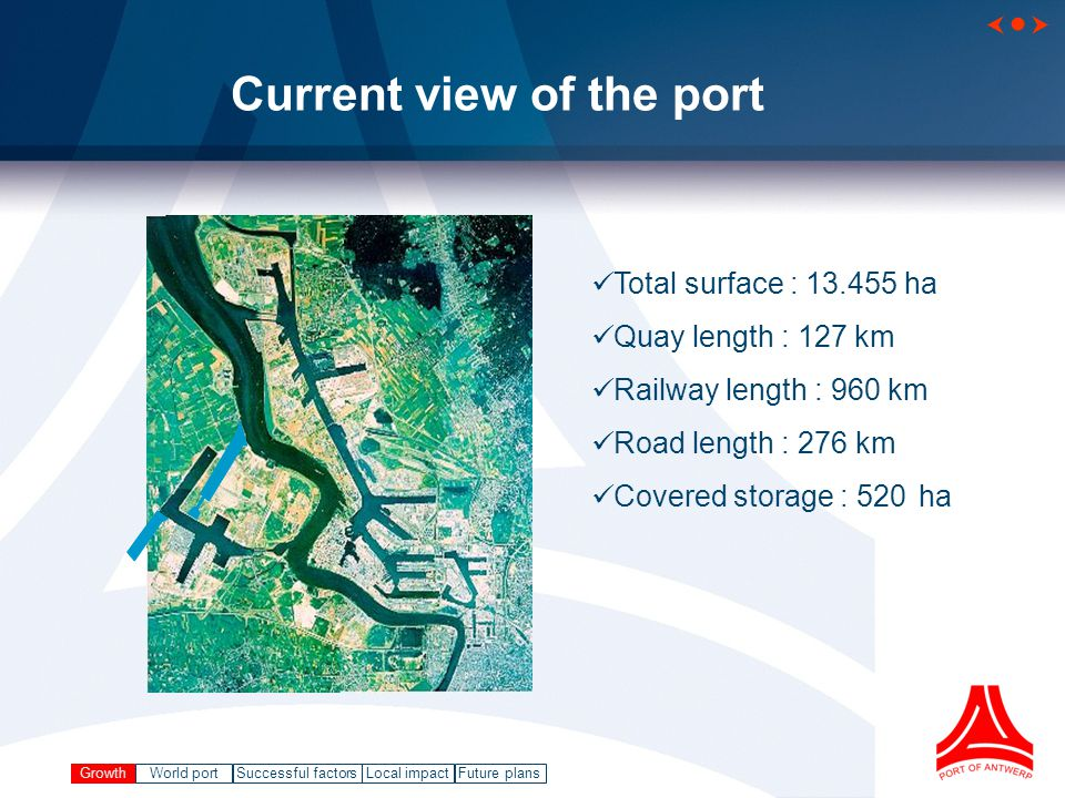 GrowthWorld port Successful factorsLocal impact   Future plans Total surface : 13.455 ha Quay length : 127 km Railway length : 960 km Road length : 276 km Covered storage : 520 ha Current view of the port Growth