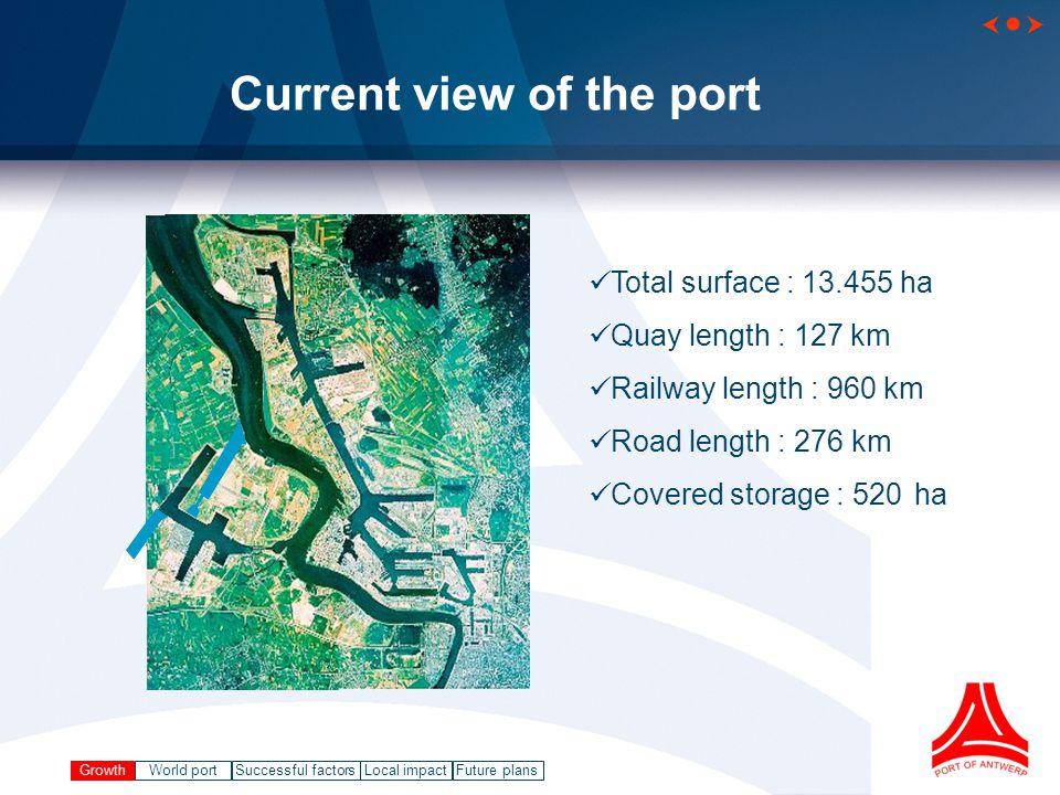 World port Successful factorsLocal impact   Future plans The port of Antwerp >>