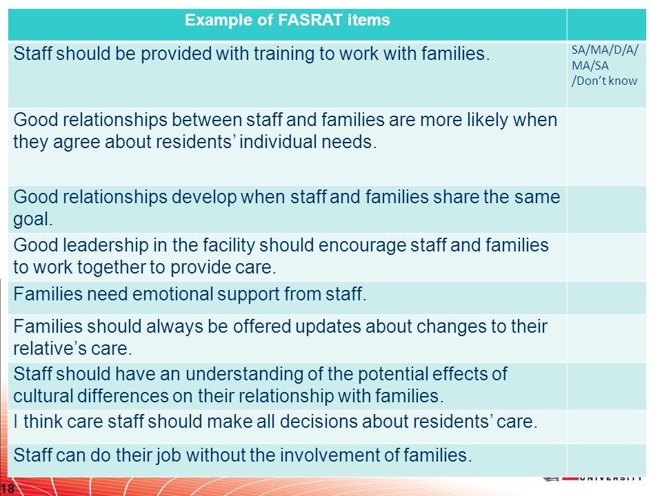 Example of FASRAT items Staff should be provided with training to work with families.