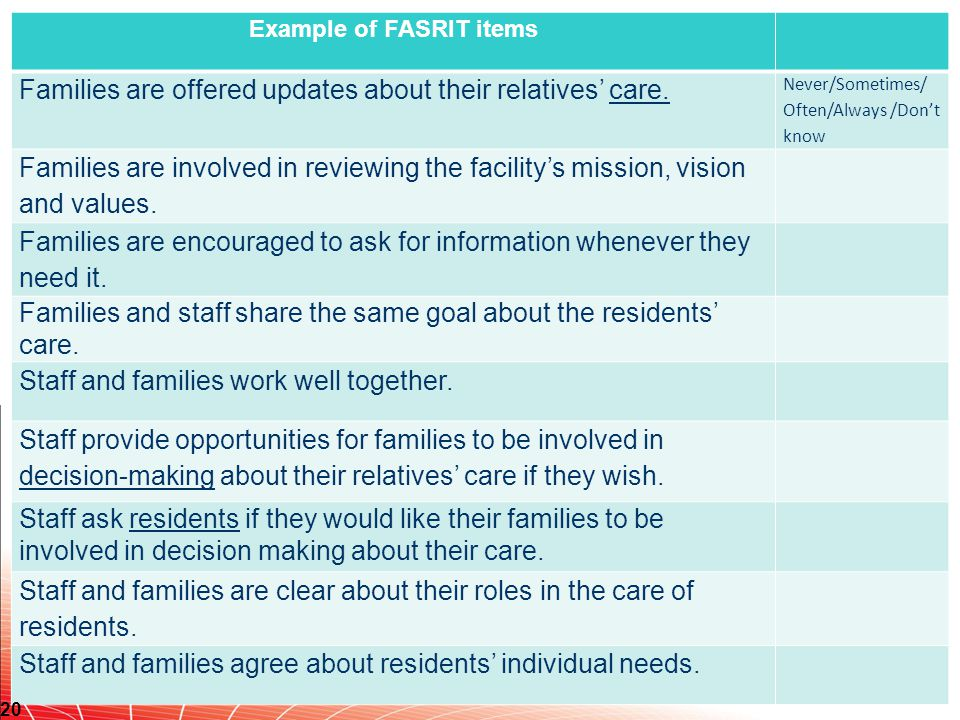 Example of FASRIT items Families are offered updates about their relatives' care.