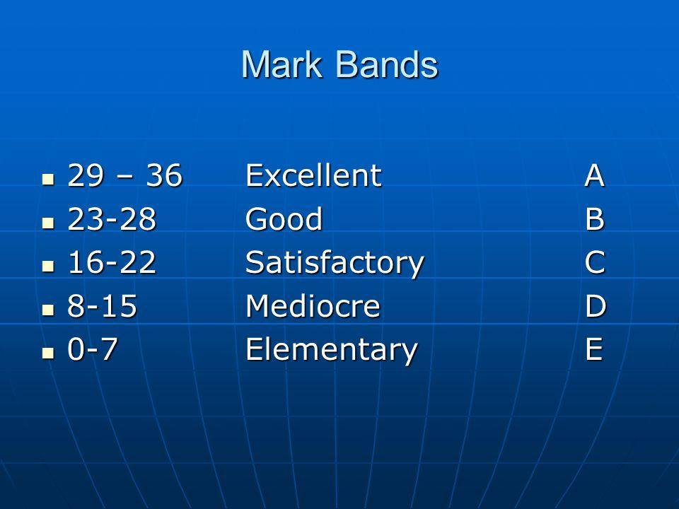 Mark Bands 29 – 36ExcellentA 29 – 36ExcellentA 23-28GoodB 23-28GoodB 16-22SatisfactoryC 16-22SatisfactoryC 8-15MediocreD 8-15MediocreD 0-7ElementaryE 0-7ElementaryE