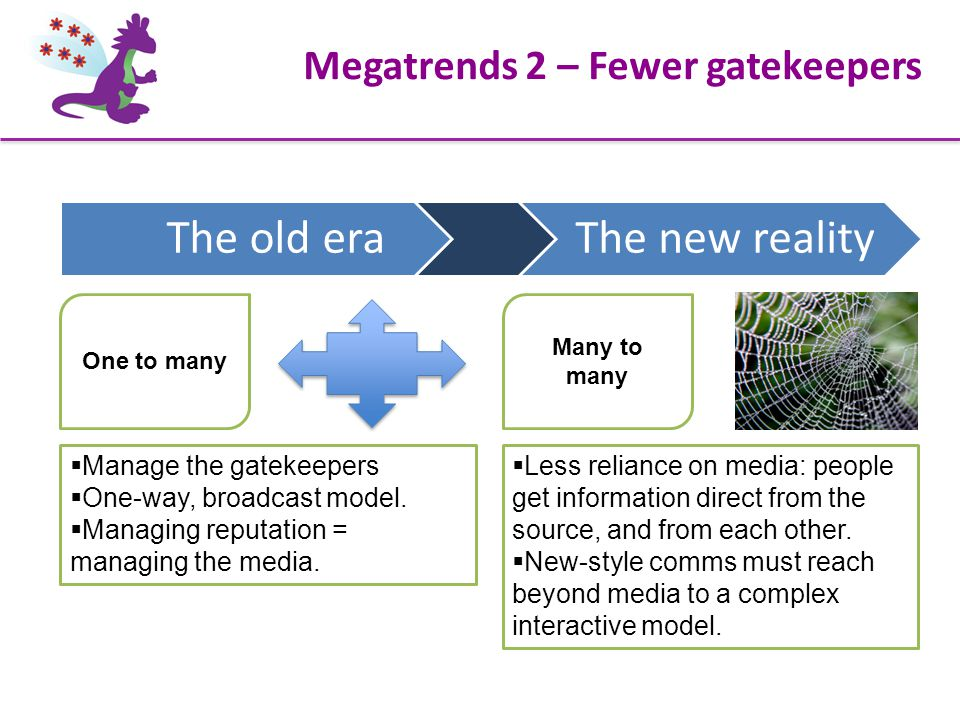 Megatrends 2 – Fewer gatekeepers Many to many  Manage the gatekeepers  One-way, broadcast model.