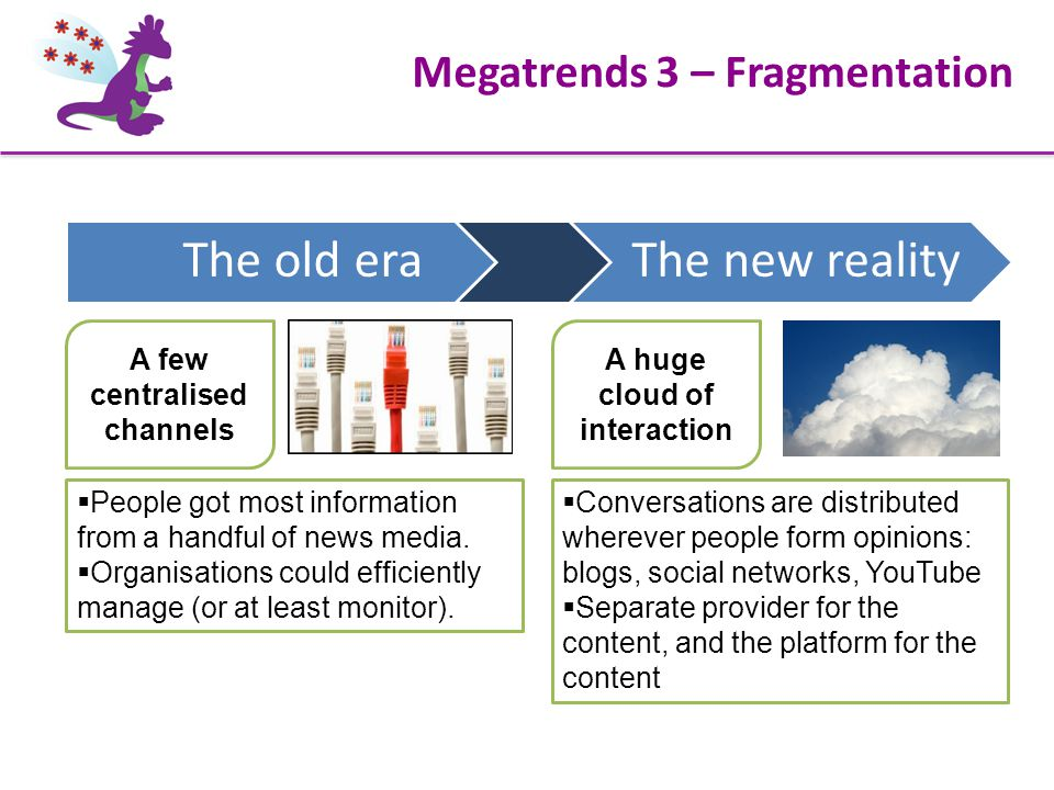 Megatrends 3 – Fragmentation A huge cloud of interaction  People got most information from a handful of news media.