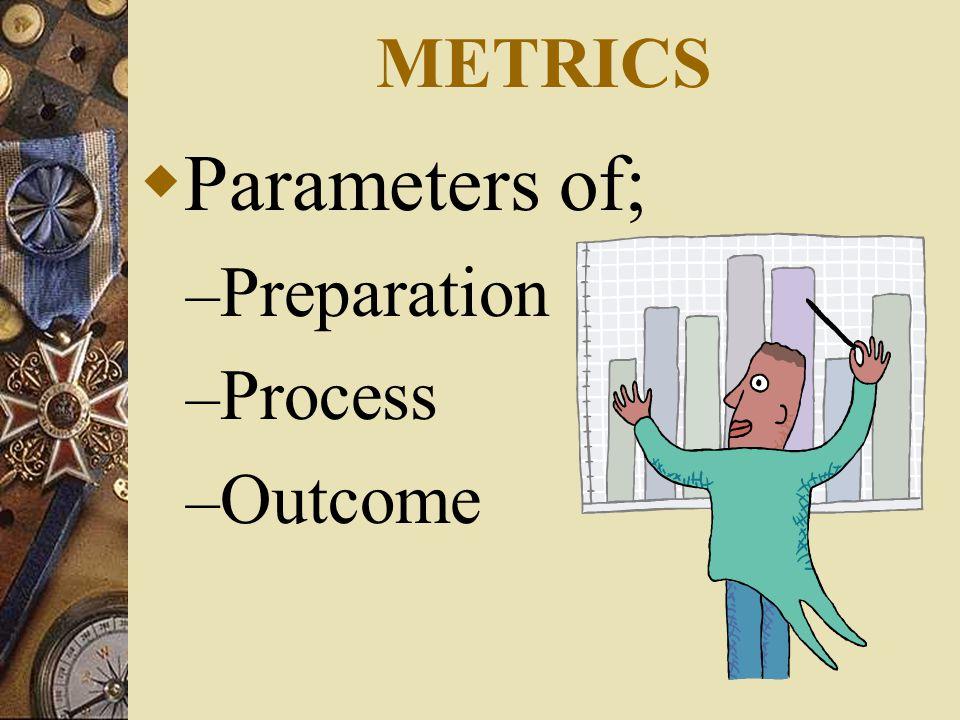 METRICS  Parameters of; – Preparation – Process – Outcome