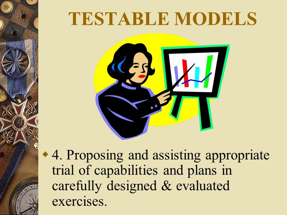 TESTABLE MODELS  4.