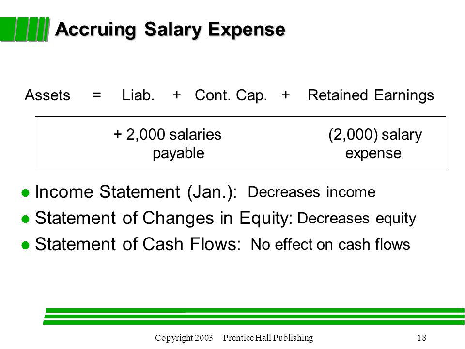 Copyright 2003 Prentice Hall Publishing18 Accruing Salary Expense Assets = Liab.