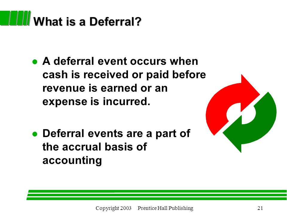 Copyright 2003 Prentice Hall Publishing21 What is a Deferral.