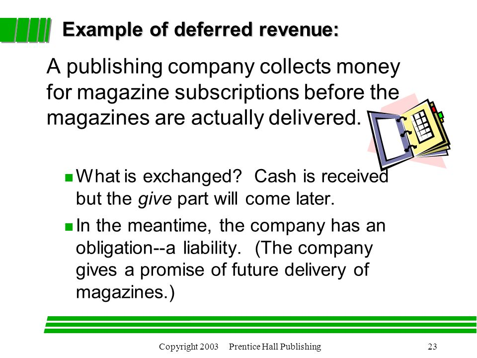 Copyright 2003 Prentice Hall Publishing23 Example of deferred revenue: Example of deferred revenue: A publishing company collects money for magazine subscriptions before the magazines are actually delivered.
