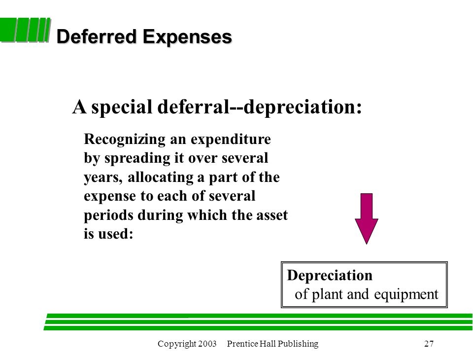 Copyright 2003 Prentice Hall Publishing27 Deferred Expenses Depreciation of plant and equipment Recognizing an expenditure by spreading it over several years, allocating a part of the expense to each of several periods during which the asset is used: A special deferral--depreciation:
