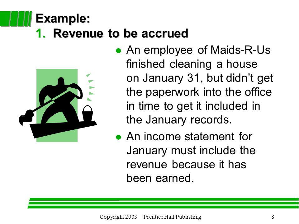 Copyright 2003 Prentice Hall Publishing39 Example of Depreciation l ABC Co.