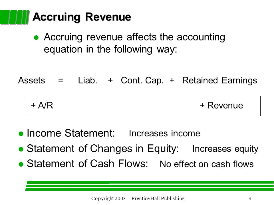 Copyright 2003 Prentice Hall Publishing9 Accruing Revenue l Accruing revenue affects the accounting equation in the following way: Assets = Liab.