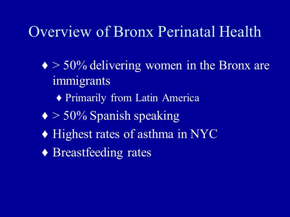 2005 US Breastfeeding Rate: Ever Breastfed (Annual Summary VS, Pediatrics 2007)
