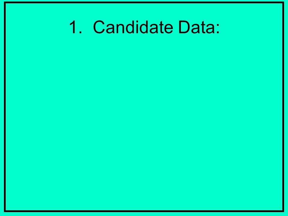 1. Candidate Data: