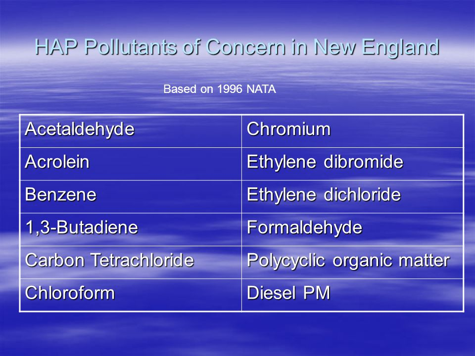 HAP Pollutants of Concern in New England AcetaldehydeChromium Acrolein Ethylene dibromide Benzene Ethylene dichloride 1,3-ButadieneFormaldehyde Carbon Tetrachloride Polycyclic organic matter Chloroform Diesel PM Based on 1996 NATA