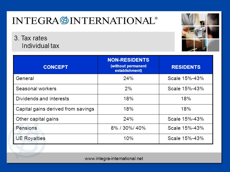 www.integra-international.net 3. Tax rates Individual tax CONCEPT NON-RESIDENTS (without permanent establishment) RESIDENTS General24%Scale 15%-43% Se