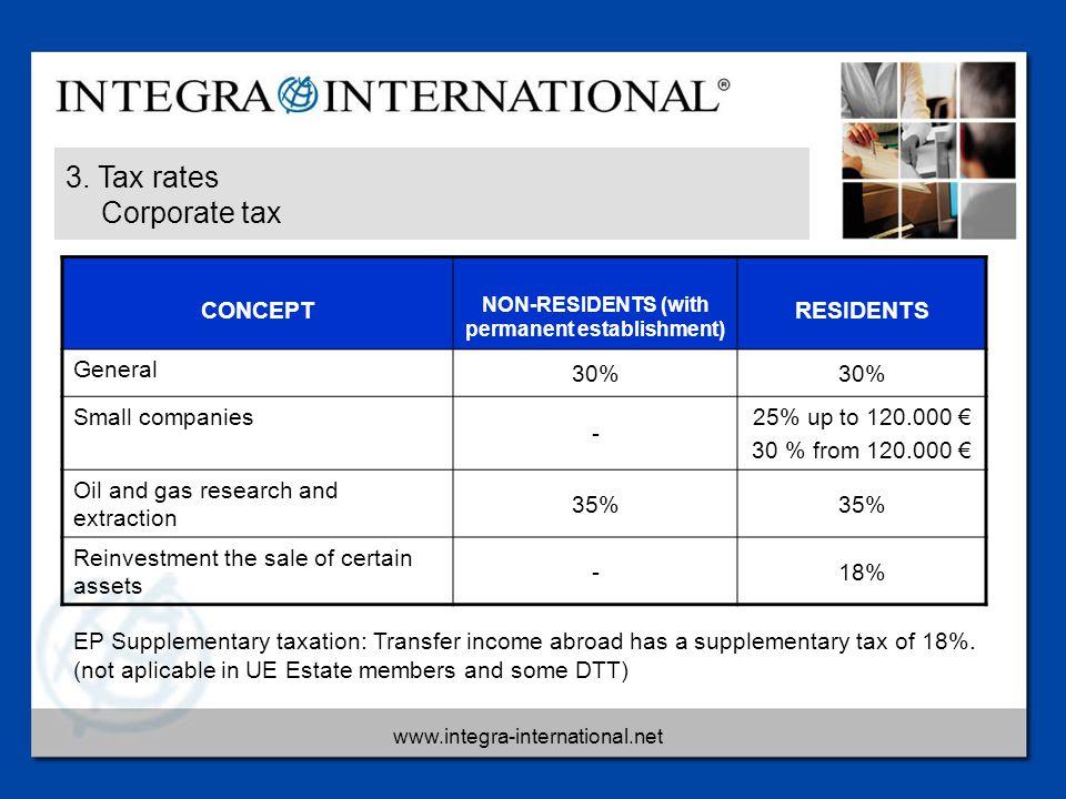 www.integra-international.net 3.