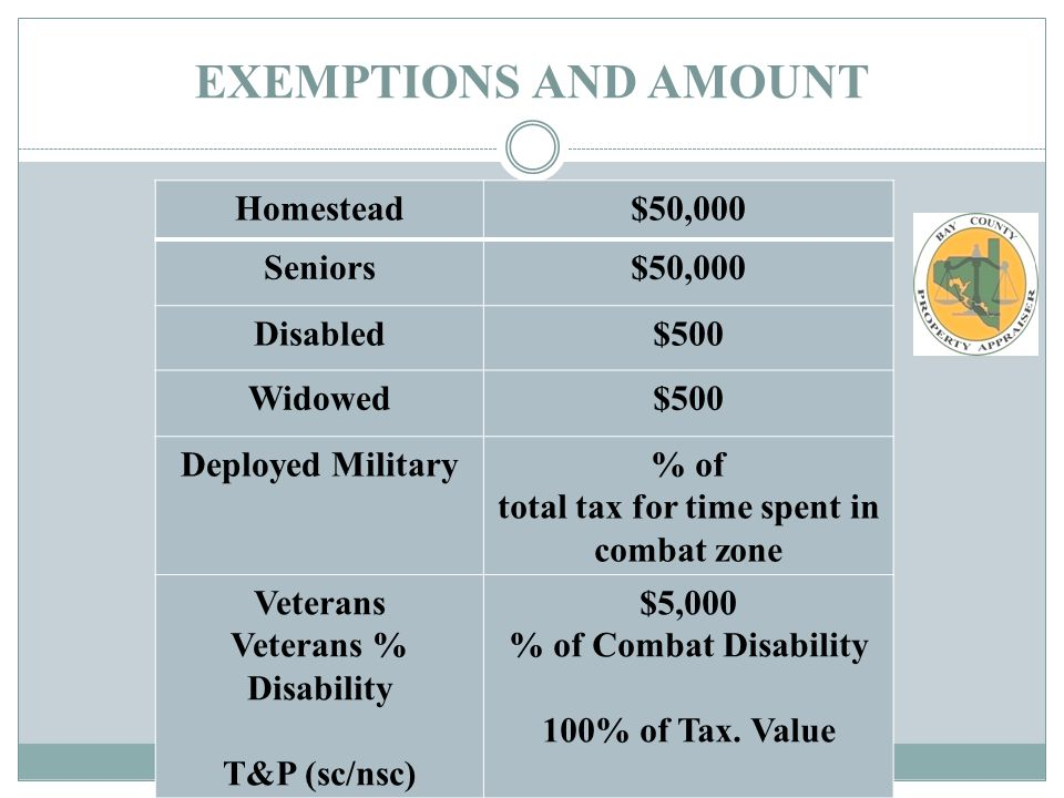 EXEMPTED VALUES $ IN BILLIONS CATEGORYVALUENUMBER OF PARCELS HOMESTEAD1.843 40,104 DISABILITY.125 4,552 GOVERNMENT1.861 1,114 REGILIOUS/NON- PROFIT.366 729