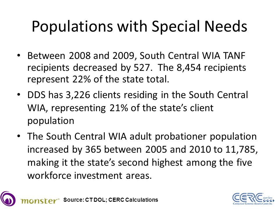 Populations with Special Needs Between 2008 and 2009, South Central WIA TANF recipients decreased by 527.