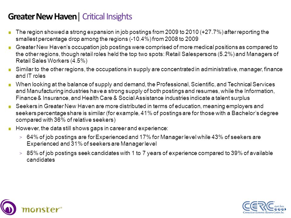 Greater New Haven│ Critical Insights 27 The region showed a strong expansion in job postings from 2009 to 2010 (+27.7%) after reporting the smallest percentage drop among the regions (-10.4%) from 2008 to 2009 Greater New Haven's occupation job postings were comprised of more medical positions as compared to the other regions, though retail roles held the top two spots: Retail Salespersons (5.2%) and Managers of Retail Sales Workers (4.5%) Similar to the other regions, the occupations in supply are concentrated in administrative, manager, finance and IT roles When looking at the balance of supply and demand, the Professional, Scientific, and Technical Services and Manufacturing industries have a strong supply of both postings and resumes, while the Information, Finance & Insurance, and Health Care & Social Assistance industries indicate a talent surplus Seekers in Greater New Haven are more distributed in terms of education, meaning employers and seekers percentage share is similar (for example, 41% of postings are for those with a Bachelor's degree compared with 36% of relative seekers) However, the data still shows gaps in career and experience: > 64% of job postings are for Experienced and 17% for Manager level while 43% of seekers are Experienced and 31% of seekers are Manager level > 85% of job postings seek candidates with 1 to 7 years of experience compared to 39% of available candidates