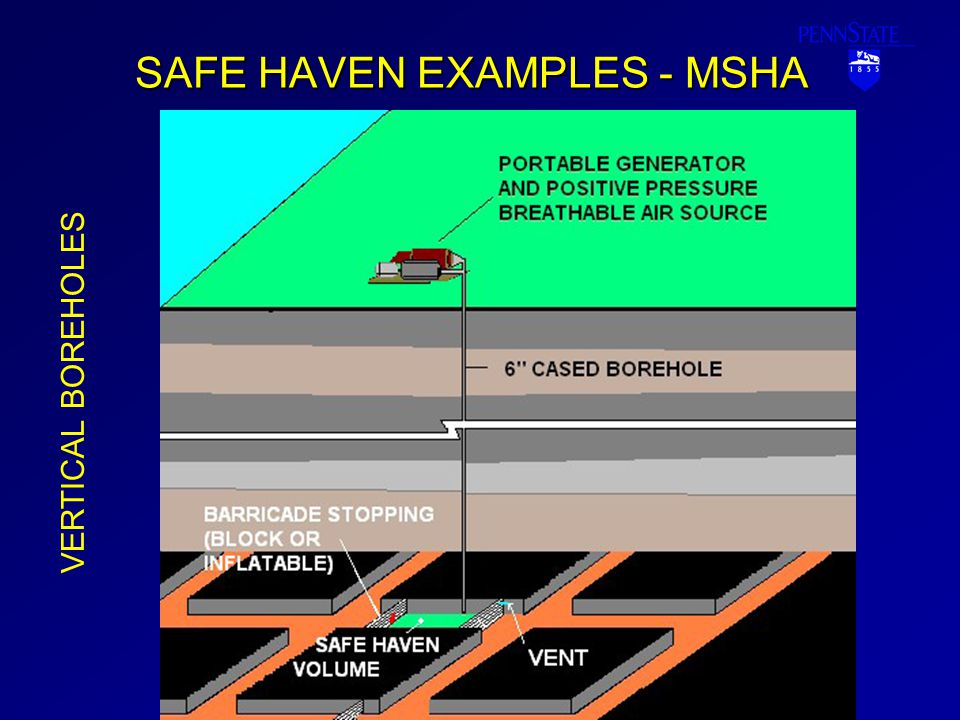SAFE HAVEN EXAMPLES - MSHA VERTICAL BOREHOLES