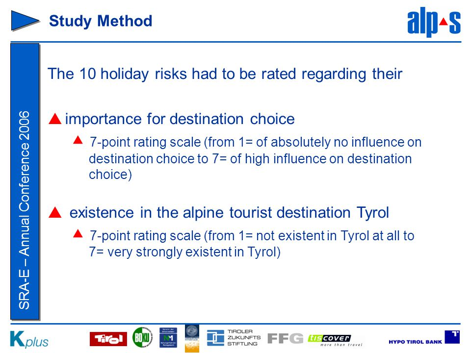 SRA-E – Annual Conference 2006 Study Method The 10 holiday risks had to be rated regarding their  importance for destination choice  7-point rating scale (from 1= of absolutely no influence on destination choice to 7= of high influence on destination choice)  existence in the alpine tourist destination Tyrol  7-point rating scale (from 1= not existent in Tyrol at all to 7= very strongly existent in Tyrol)