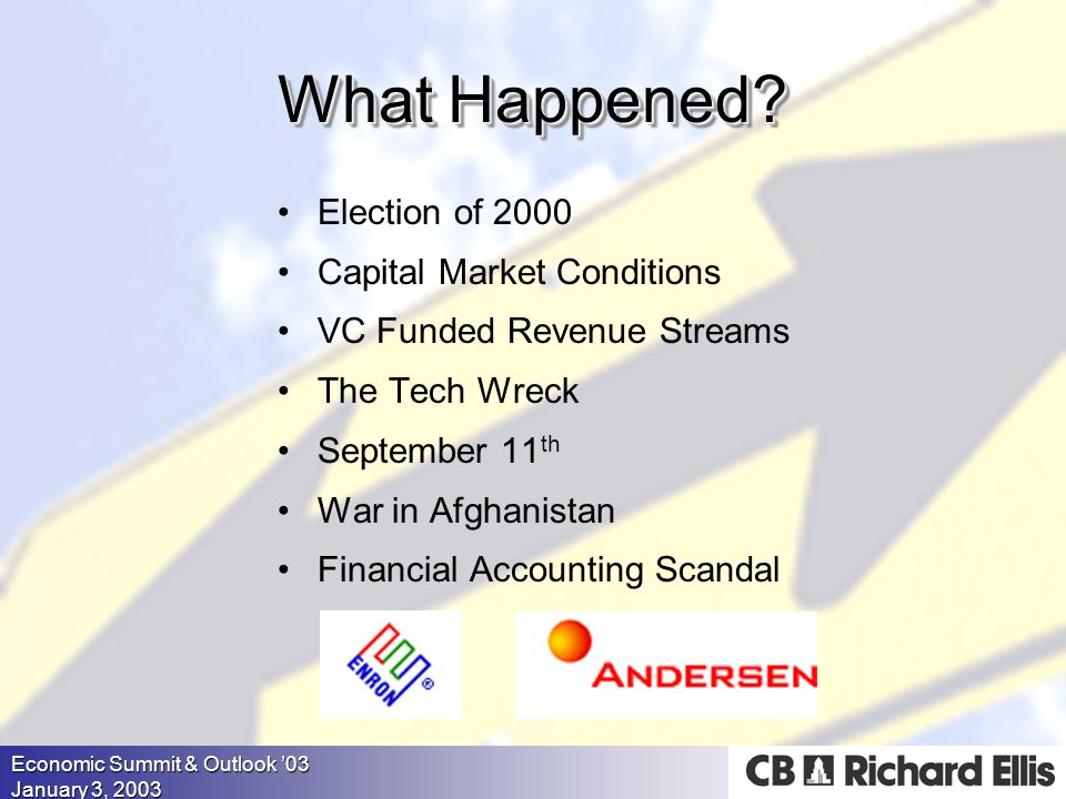 Economic Summit & Outlook '03 January 3, 2003 Election of 2000 Capital Market Conditions VC Funded Revenue Streams The Tech Wreck September 11 th War in Afghanistan Financial Accounting Scandal What Happened