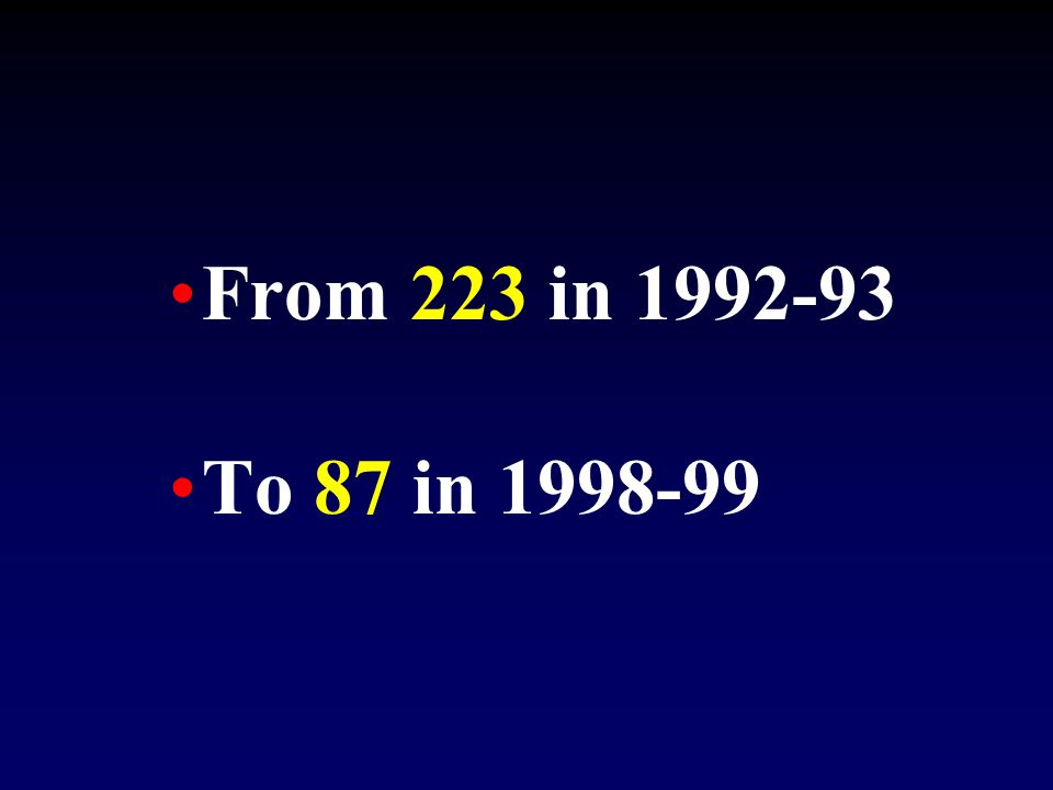 From 223 in 1992-93 To 87 in 1998-99