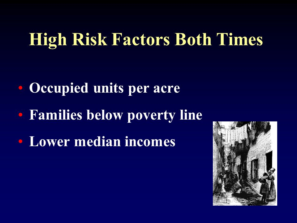 High Risk Factors Both Times Occupied units per acre Families below poverty line Lower median incomes