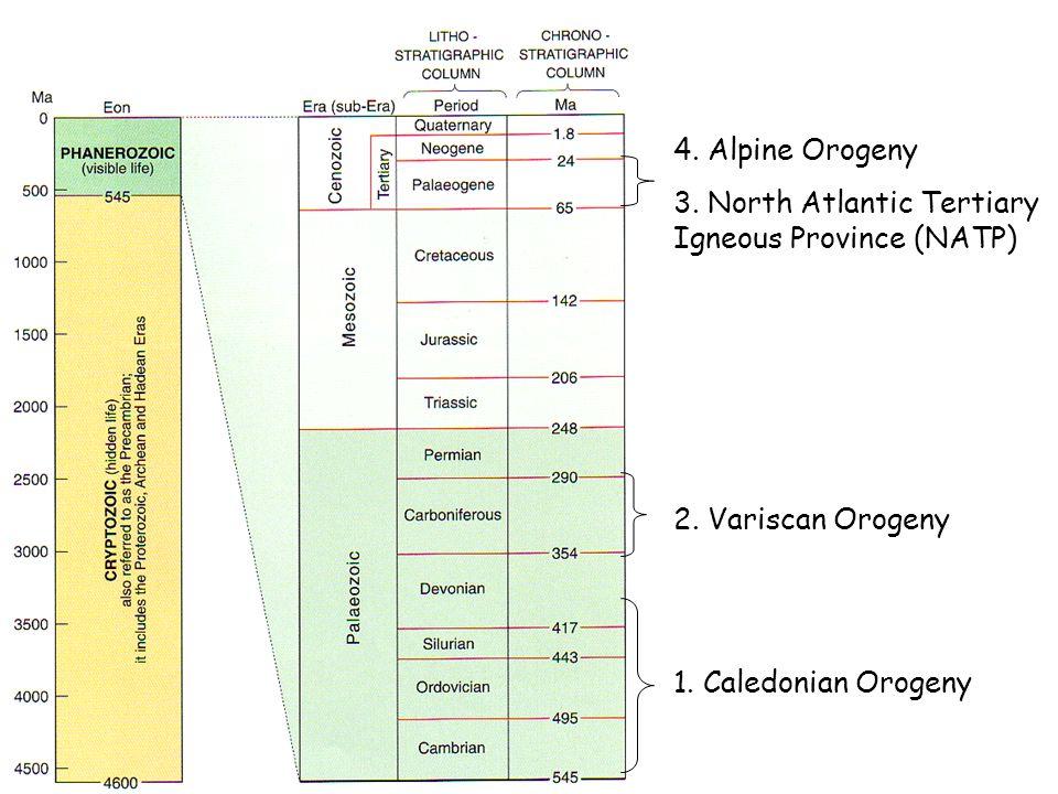 1. Caledonian Orogeny 2. Variscan Orogeny 4. Alpine Orogeny 3.