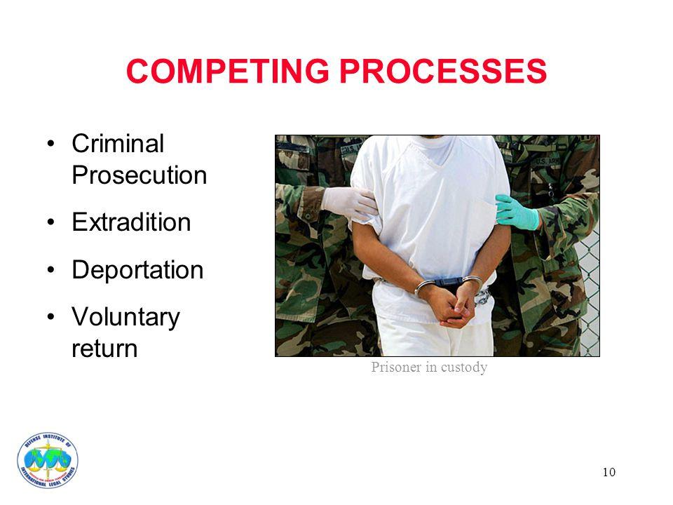 10 COMPETING PROCESSES Criminal Prosecution Extradition Deportation Voluntary return Prisoner in custody