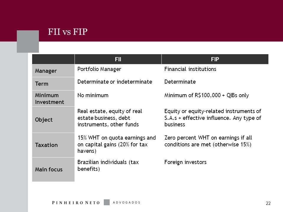 22 FIIFIP Manager Portfolio ManagerFinancial institutions Term Determinate or indeterminateDeterminate Minimum Investment No minimumMinimum of R$100,000 + QIBs only Object Real estate, equity of real estate business, debt instruments, other funds Equity or equity-related instruments of S.A.s + effective influence.