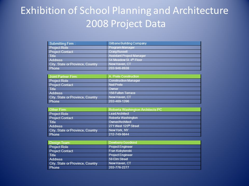 Exhibition of School Planning and Architecture 2008 Project Details Project Name Barnard Environmental Studies Magnet School City New Haven State Connecticut District Name New Haven School District Supt/President Dr.