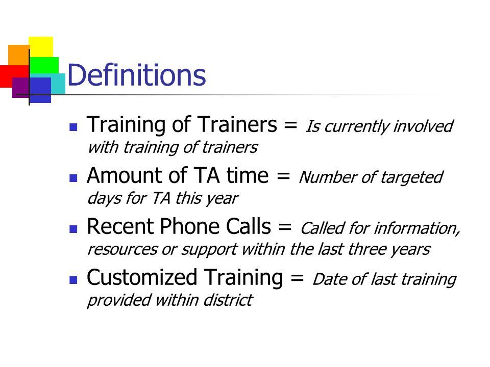 Determination of Active vs.