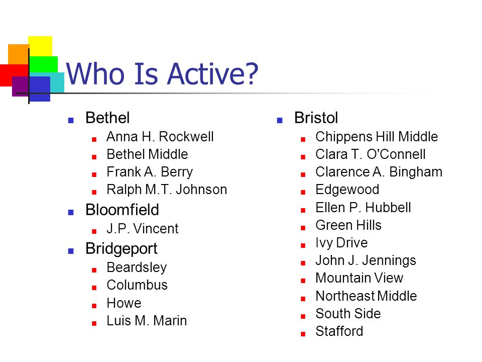 Who Is Active. Bethel Anna H. Rockwell Bethel Middle Frank A.
