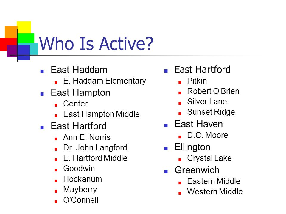 Who Is Active. East Haddam E.