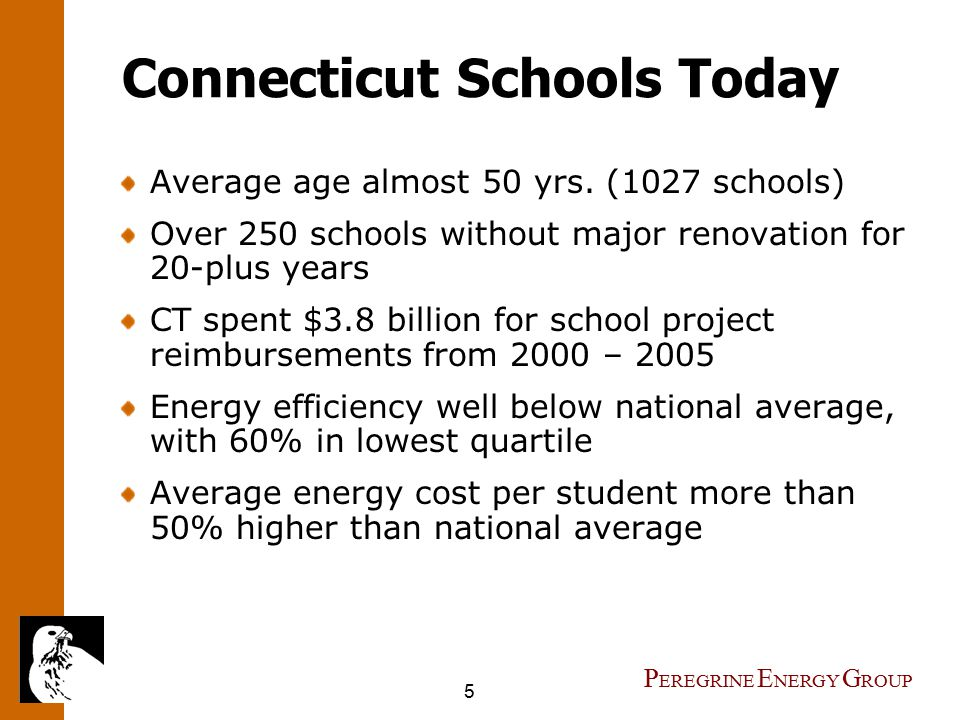 5 P EREGRINE E NERGY G ROUP Connecticut Schools Today Average age almost 50 yrs.