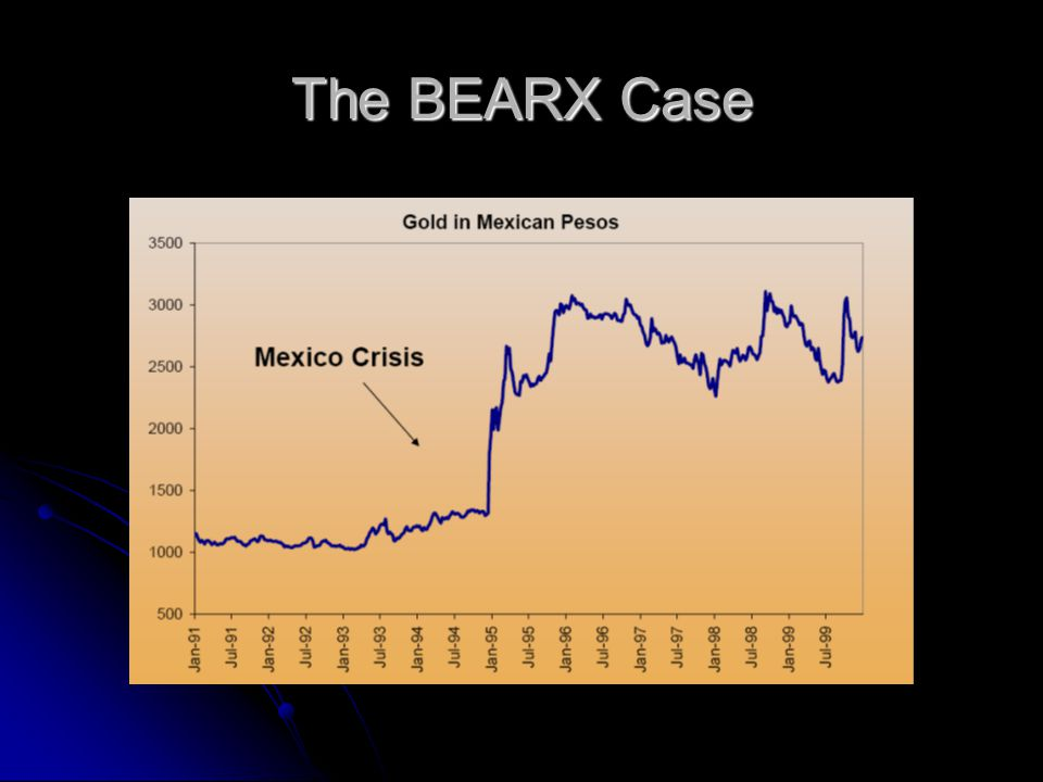The BEARX Case