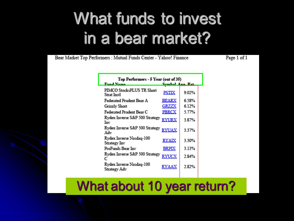 What about 10 year return?