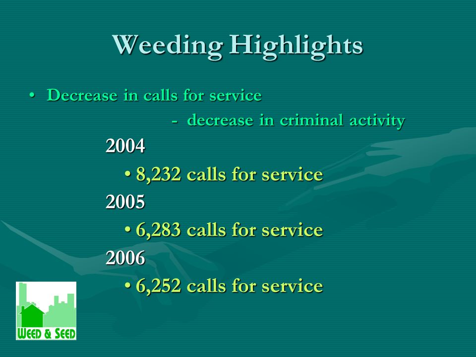 Weeding Highlights Decrease in calls for serviceDecrease in calls for service - decrease in criminal activity 2004 2004 8,232 calls for service8,232 calls for service 2005 2005 6,283 calls for service6,283 calls for service 2006 2006 6,252 calls for service6,252 calls for service