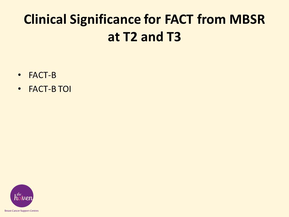 Clinical Significance for FACT from MBSR at T2 and T3 FACT-B FACT-B TOI