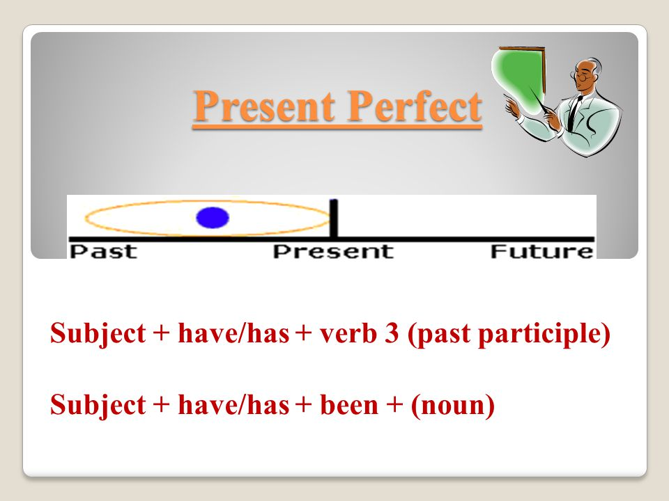 Present Perfect Subject + have/has + verb 3 (past participle) Subject + have/has + been + (noun)
