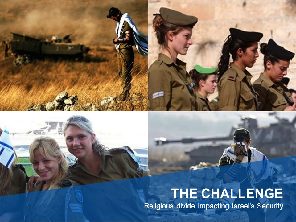 THE CHALLENGE Religious divide impacting Israel's Security