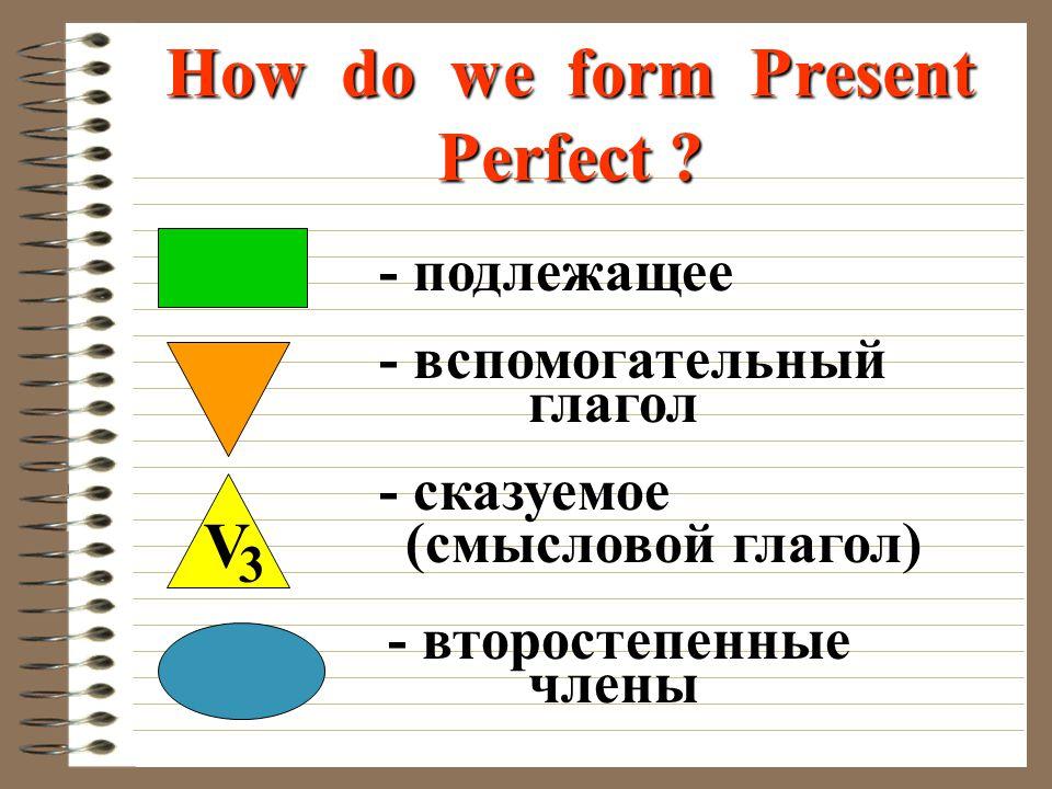 How do we form Present Perfect ? V 3 - подлежащее - вспомогательный глагол - сказуемое (смысловой глагол) - второстепенные члены