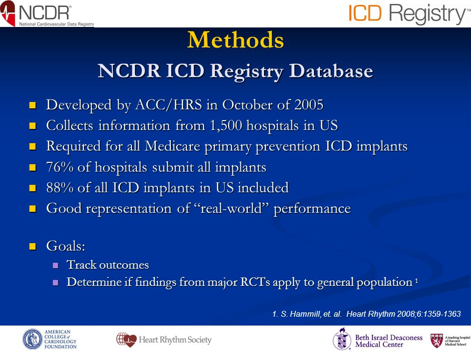 > 130 data elements collected at the time of the initial ICD implant, device upgrade, and device replacement > 130 data elements collected at the time of the initial ICD implant, device upgrade, and device replacement Discharge medications recorded – No record of medications at time of implant Discharge medications recorded – No record of medications at time of implant Complications at the time of device implantation and prior to hospital discharge are collected Complications at the time of device implantation and prior to hospital discharge are collected Used data from 4/06-12/08 Used data from 4/06-12/08 Methods NCDR ICD Registry Database