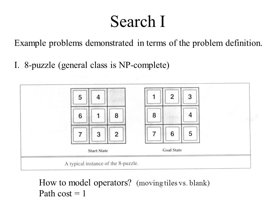Search I Example problems demonstrated in terms of the problem definition. I. 8-puzzle (general class is NP-complete) How to model operators? (moving
