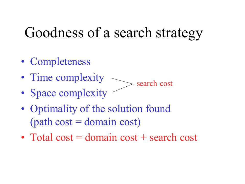 Goodness of a search strategy Completeness Time complexity Space complexity Optimality of the solution found (path cost = domain cost) Total cost = domain cost + search cost search cost