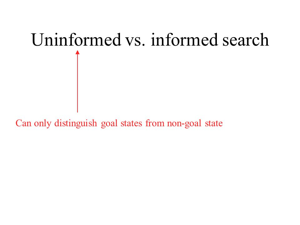 Uninformed vs. informed search Can only distinguish goal states from non-goal state